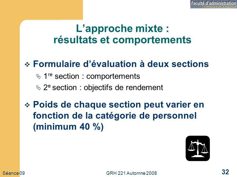 Séance 09 GRH 221 Automne 2008 32 Lapproche mixte : résultats et comportements Formulaire dévaluation à deux sections 1 re section : comportements 2 e section : objectifs de rendement Poids de chaque section peut varier en fonction de la catégorie de personnel (minimum 40 %)
