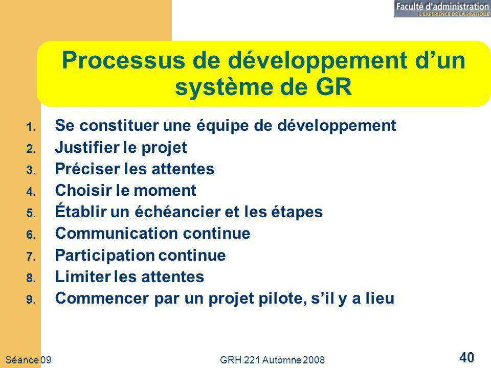 Séance 09 GRH 221 Automne 2008 40 Processus de développement dun système de GR 1.