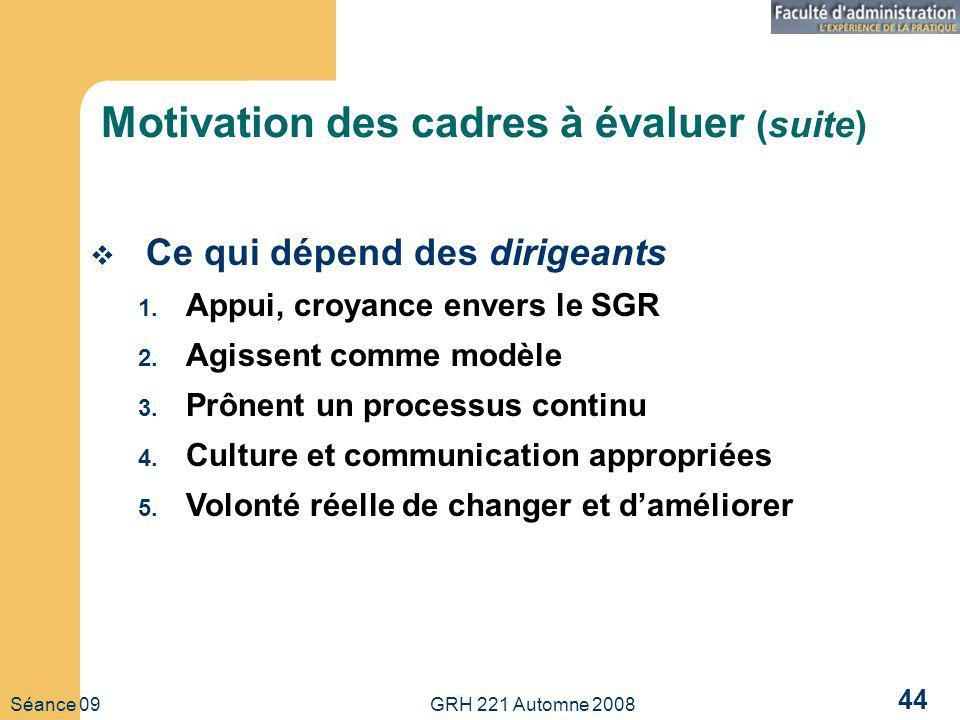 Séance 09 GRH 221 Automne 2008 44 Motivation des cadres à évaluer (suite) Ce qui dépend des dirigeants 1.