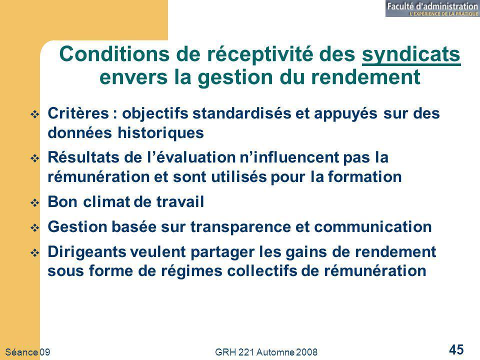 Séance 09 GRH 221 Automne 2008 45 Conditions de réceptivité des syndicats envers la gestion du rendement Critères : objectifs standardisés et appuyés