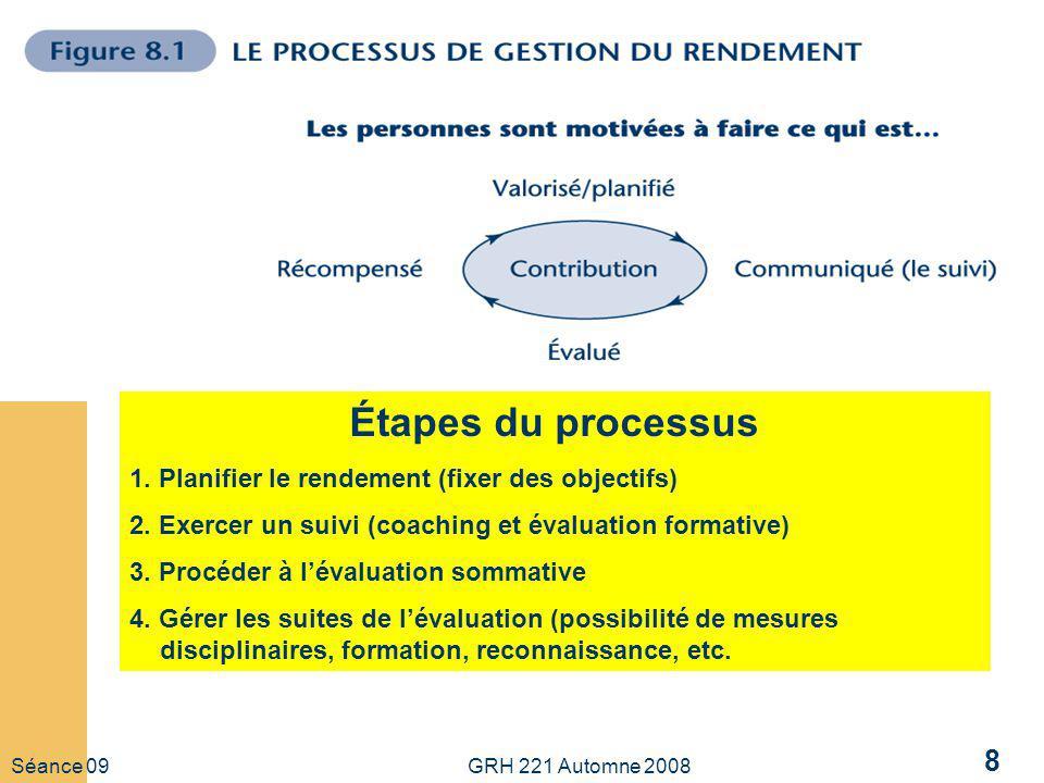 Séance 09 GRH 221 Automne 2008 8 Étapes du processus 1. Planifier le rendement (fixer des objectifs) 2. Exercer un suivi (coaching et évaluation forma