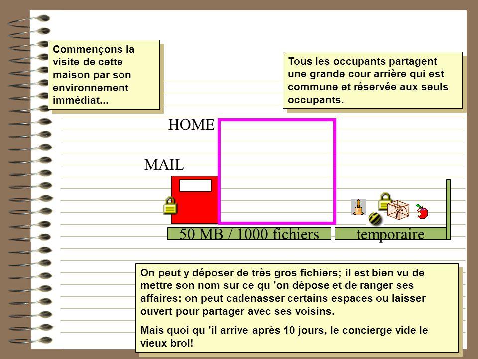 50 MB / 1000 fichiers MAIL HOME temporaire Tous les occupants partagent une grande cour arrière qui est commune et réservée aux seuls occupants. On pe