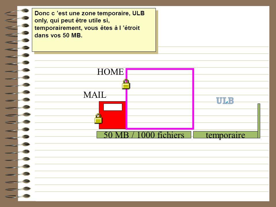 50 MB / 1000 fichiers MAIL HOME temporaire Donc c est une zone temporaire, ULB only, qui peut être utile si, temporairement, vous êtes à l étroit dans
