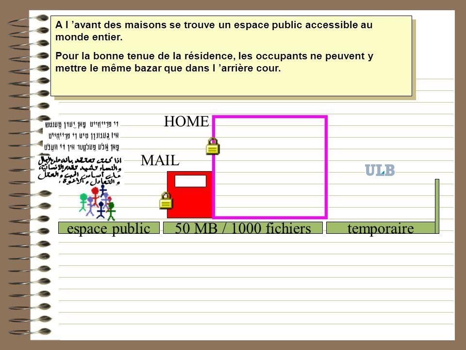 50 MB / 1000 fichiers MAIL HOME temporaireespace public A l avant des maisons se trouve un espace public accessible au monde entier. Pour la bonne ten