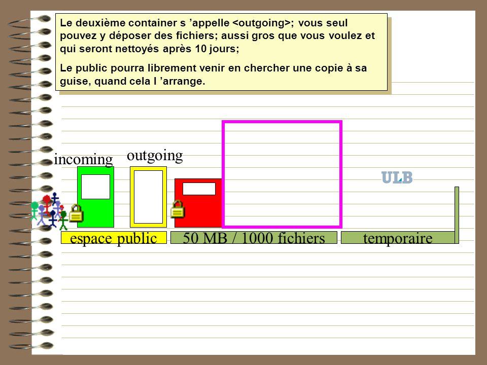 50 MB / 1000 fichierstemporaireespace public incoming outgoing Le deuxième container s appelle ; vous seul pouvez y déposer des fichiers; aussi gros q