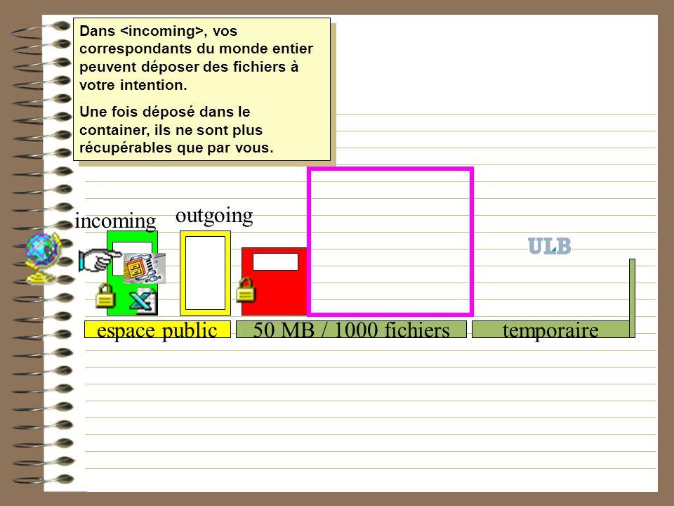 50 MB / 1000 fichierstemporaireespace public incoming outgoing Dans, vos correspondants du monde entier peuvent déposer des fichiers à votre intention