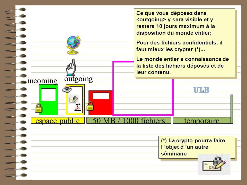 50 MB / 1000 fichierstemporaireespace public incoming outgoing Ce que vous déposez dans y sera visible et y restera 10 jours maximum à la disposition