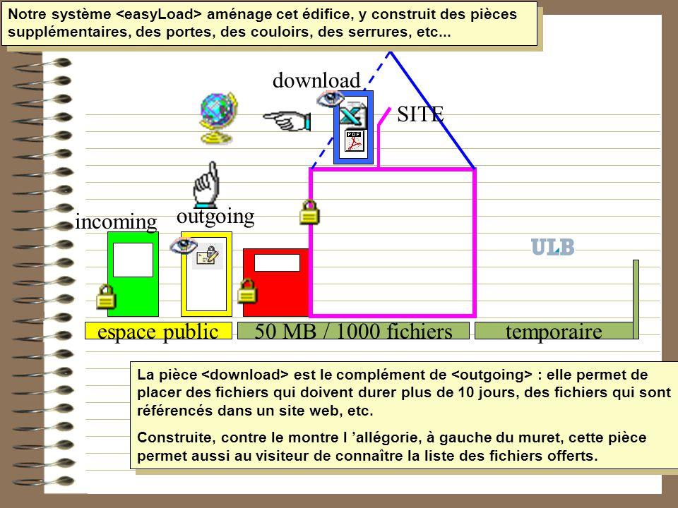 50 MB / 1000 fichierstemporaireespace public incoming outgoing SITE download Notre système aménage cet édifice, y construit des pièces supplémentaires