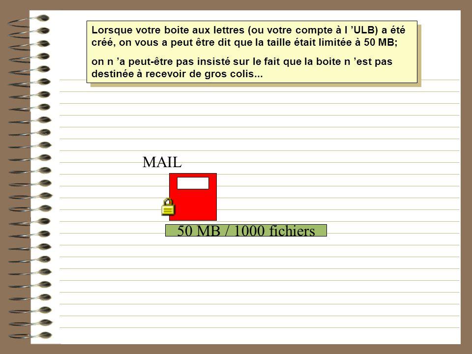 50 MB / 1000 fichiers MAIL Lorsque votre boite aux lettres (ou votre compte à l ULB) a été créé, on vous a peut être dit que la taille était limitée à