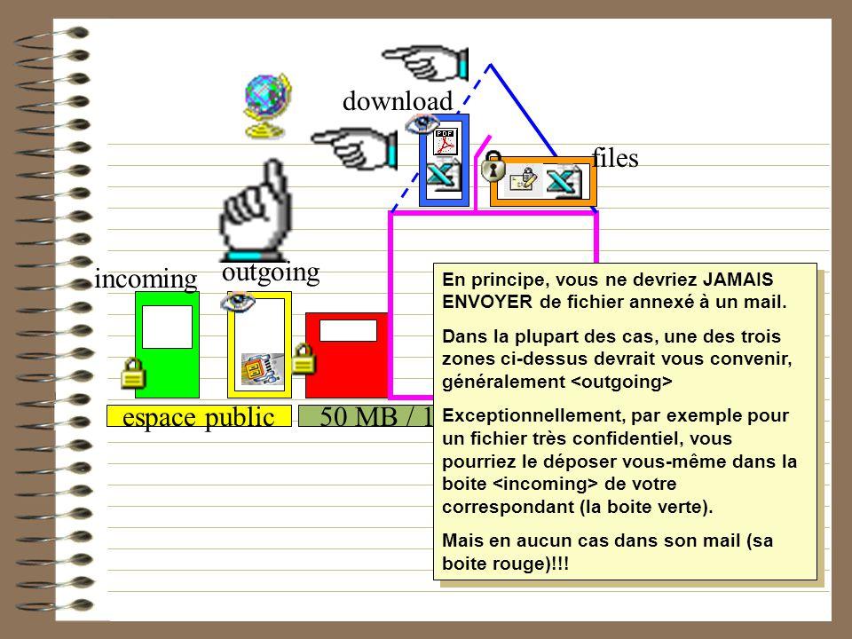 50 MB / 1000 fichierstemporaireespace public incoming outgoing download files En principe, vous ne devriez JAMAIS ENVOYER de fichier annexé à un mail.