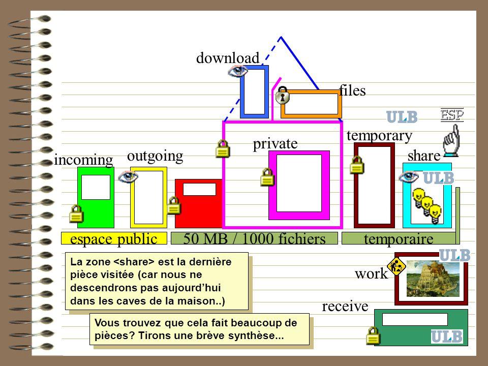 50 MB / 1000 fichierstemporaireespace public incoming outgoing download files private temporary share La zone est la dernière pièce visitée (car nous