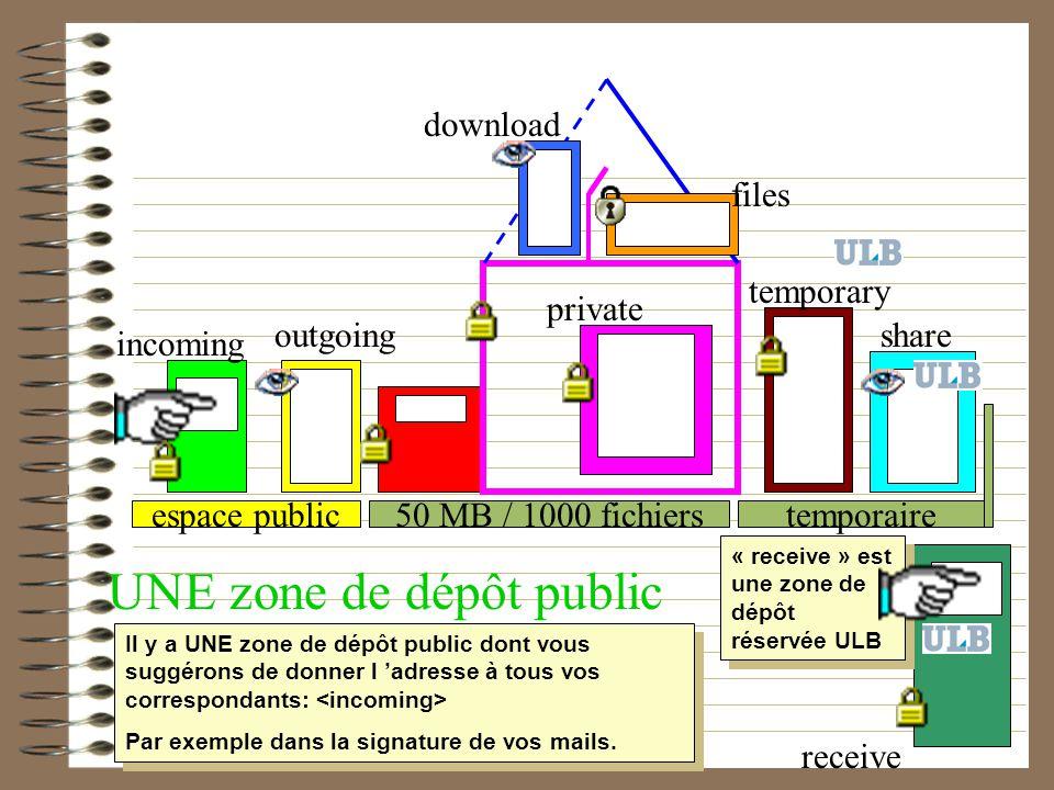 50 MB / 1000 fichierstemporaireespace public incoming outgoing download files private temporary share UNE zone de dépôt public Il y a UNE zone de dépô