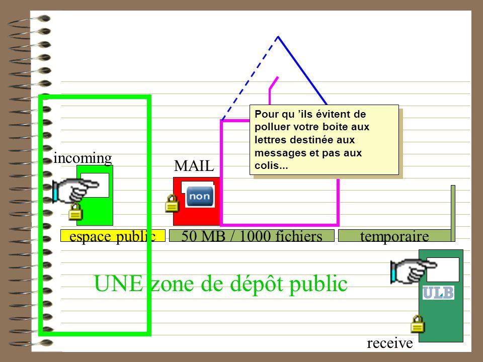 50 MB / 1000 fichiers MAIL temporaireespace public incoming UNE zone de dépôt public Pour qu ils évitent de polluer votre boite aux lettres destinée a