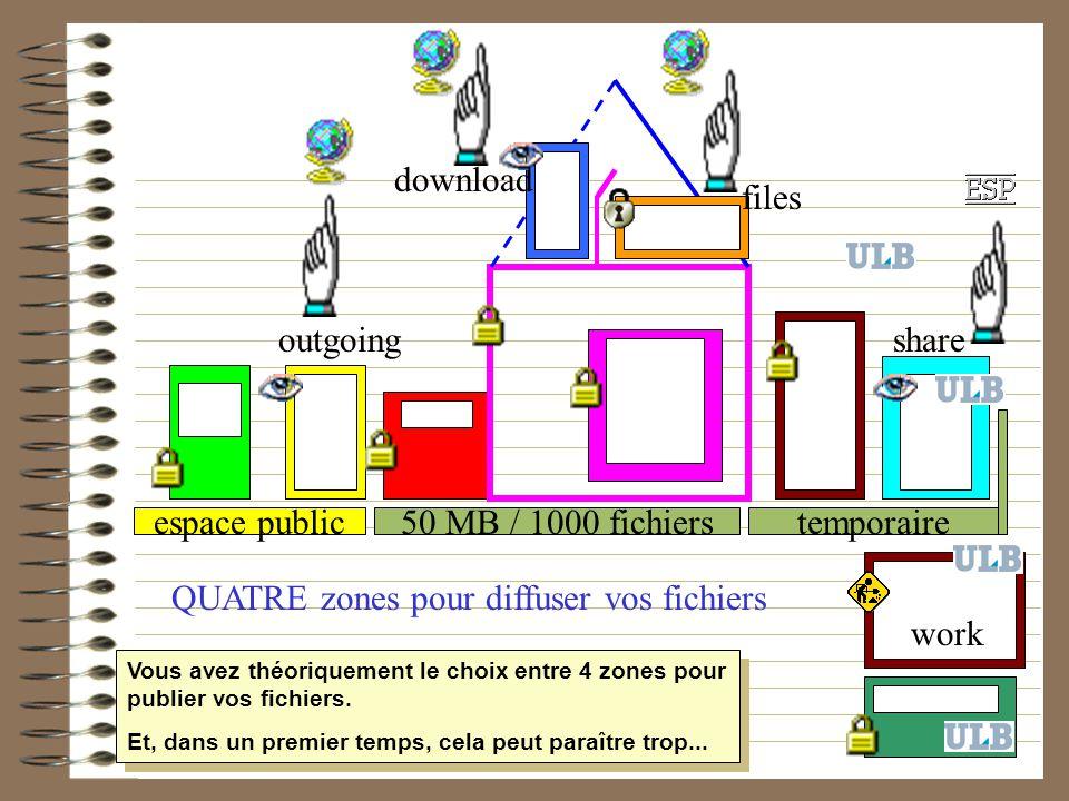 50 MB / 1000 fichierstemporaireespace public outgoing download files share QUATRE zones pour diffuser vos fichiers Vous avez théoriquement le choix en