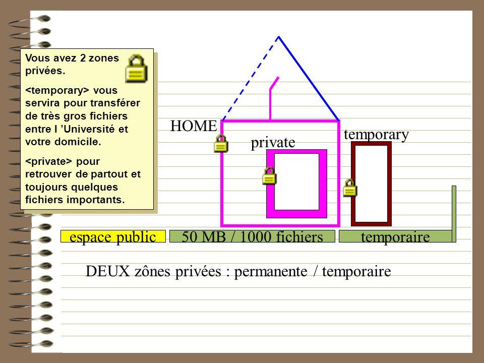 50 MB / 1000 fichiers HOME temporaireespace public private temporary DEUX zônes privées : permanente / temporaire Vous avez 2 zones privées. vous serv