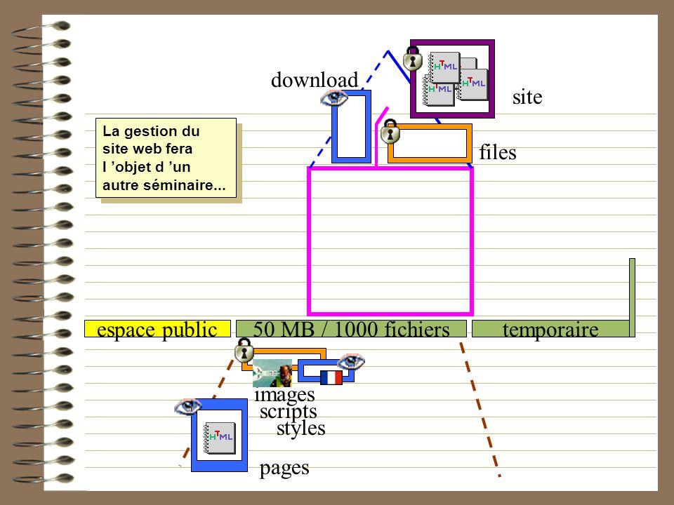 50 MB / 1000 fichierstemporaireespace public download files images scripts styles La gestion du site web fera l objet d un autre séminaire... pages si