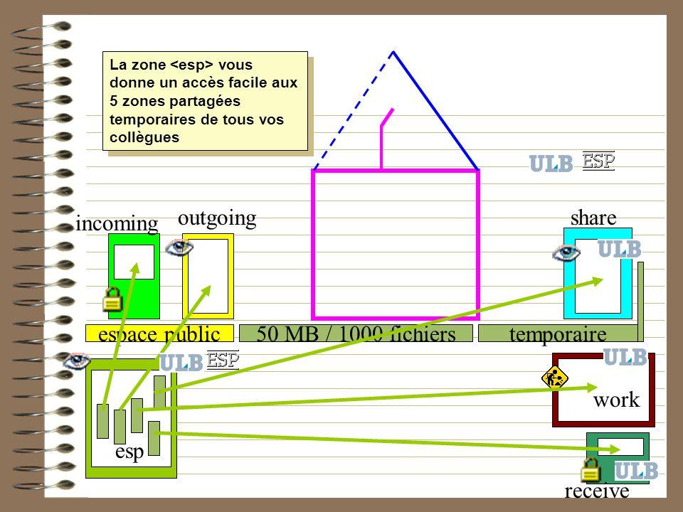 50 MB / 1000 fichierstemporaireespace public incoming outgoingshare La zone vous donne un accès facile aux 5 zones partagées temporaires de tous vos c