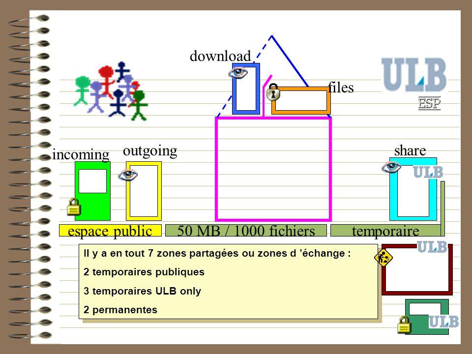 50 MB / 1000 fichierstemporaireespace public incoming outgoing download files share Il y a en tout 7 zones partagées ou zones d échange : 2 temporaire