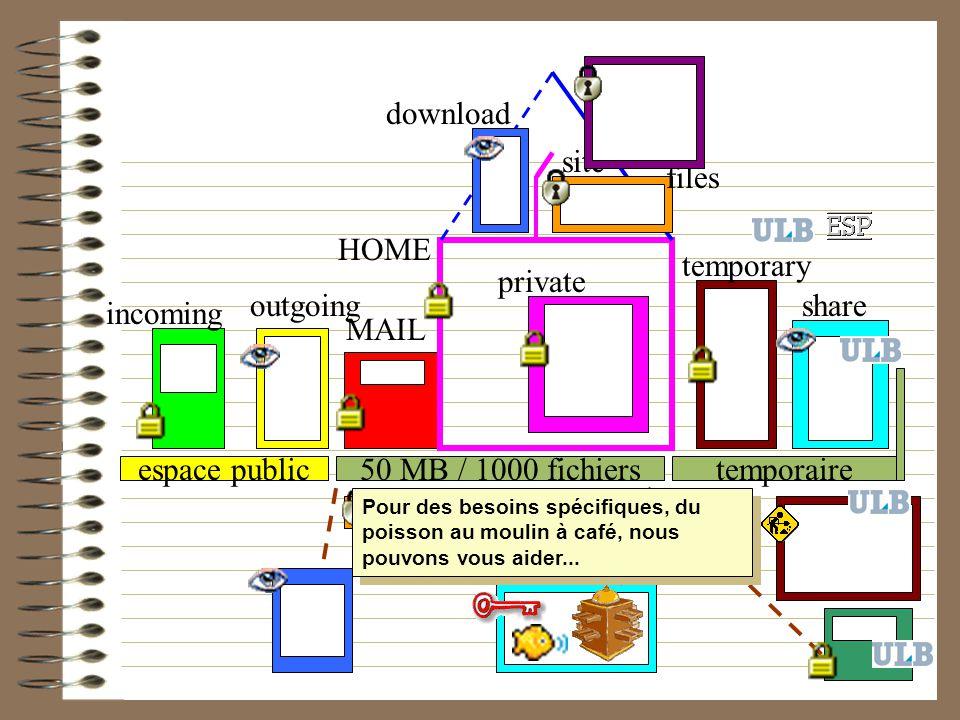 50 MB / 1000 fichiers MAIL HOME temporaireespace public incoming outgoing site download files private temporary share Pour des besoins spécifiques, du