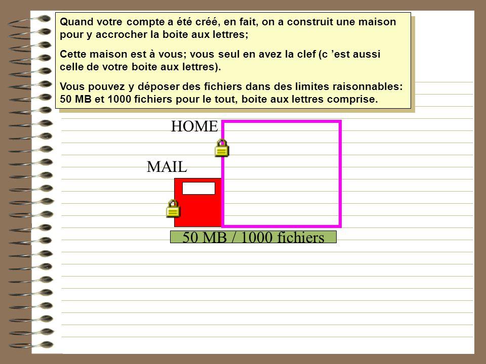 50 MB / 1000 fichiers MAIL HOME Quand votre compte a été créé, en fait, on a construit une maison pour y accrocher la boite aux lettres; Cette maison