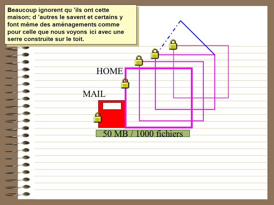 50 MB / 1000 fichiers MAIL HOME Beaucoup ignorent qu ils ont cette maison; d autres le savent et certains y font même des aménagements comme pour cell