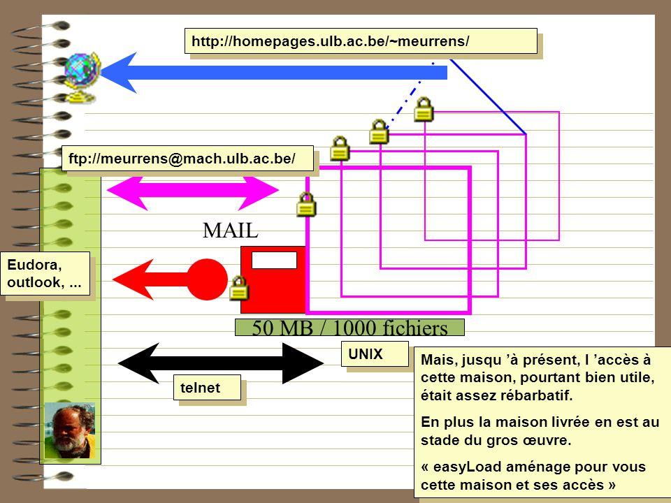 50 MB / 1000 fichiers MAIL temporaireespace public incoming UNE zone de dépôt public Pour qu ils évitent de polluer votre boite aux lettres destinée aux messages et pas aux colis...