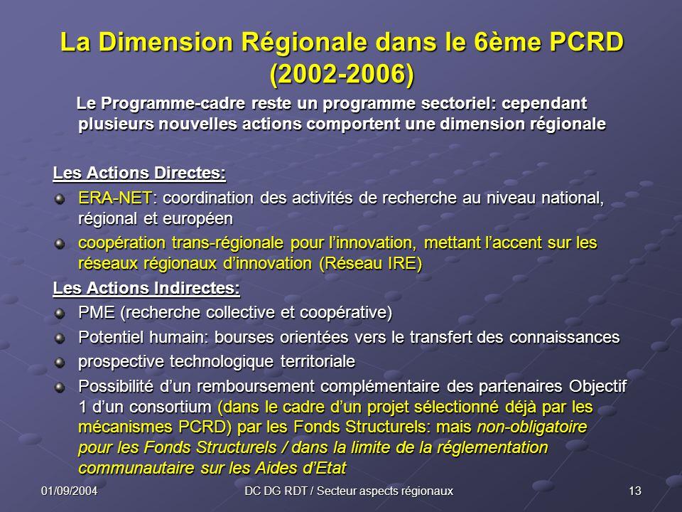 1301/09/2004DC DG RDT / Secteur aspects régionaux La Dimension Régionale dans le 6ème PCRD (2002-2006) Le Programme-cadre reste un programme sectoriel: cependant plusieurs nouvelles actions comportent une dimension régionale Le Programme-cadre reste un programme sectoriel: cependant plusieurs nouvelles actions comportent une dimension régionale Les Actions Directes: ERA-NET: coordination des activités de recherche au niveau national, régional et européen coopération trans-régionale pour linnovation, mettant laccent sur les réseaux régionaux dinnovation (Réseau IRE) Les Actions Indirectes: PME (recherche collective et coopérative) Potentiel humain: bourses orientées vers le transfert des connaissances prospective technologique territoriale Possibilité dun remboursement complémentaire des partenaires Objectif 1 dun consortium (dans le cadre dun projet sélectionné déjà par les mécanismes PCRD) par les Fonds Structurels: mais non-obligatoire pour les Fonds Structurels / dans la limite de la réglementation communautaire sur les Aides dEtat