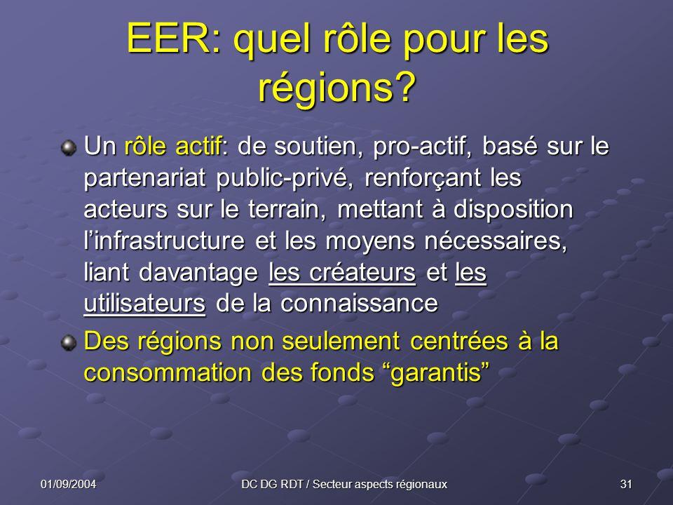 3101/09/2004DC DG RDT / Secteur aspects régionaux EER: quel rôle pour les régions.