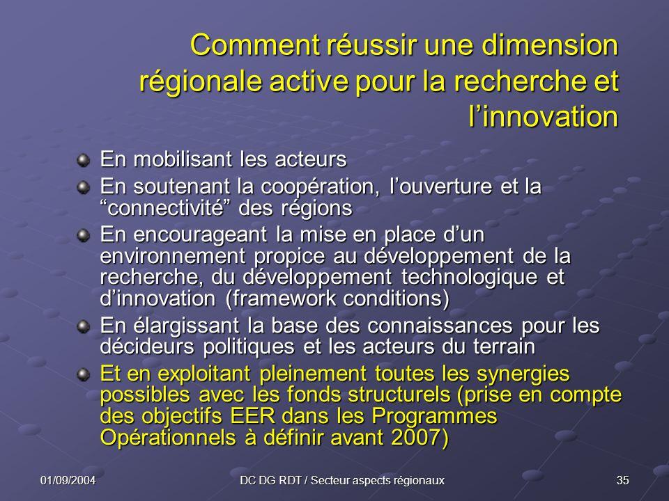 3501/09/2004DC DG RDT / Secteur aspects régionaux Comment réussir une dimension régionale active pour la recherche et linnovation En mobilisant les acteurs En soutenant la coopération, louverture et la connectivité des régions En encourageant la mise en place dun environnement propice au développement de la recherche, du développement technologique et dinnovation (framework conditions) En élargissant la base des connaissances pour les décideurs politiques et les acteurs du terrain Et en exploitant pleinement toutes les synergies possibles avec les fonds structurels (prise en compte des objectifs EER dans les Programmes Opérationnels à définir avant 2007)