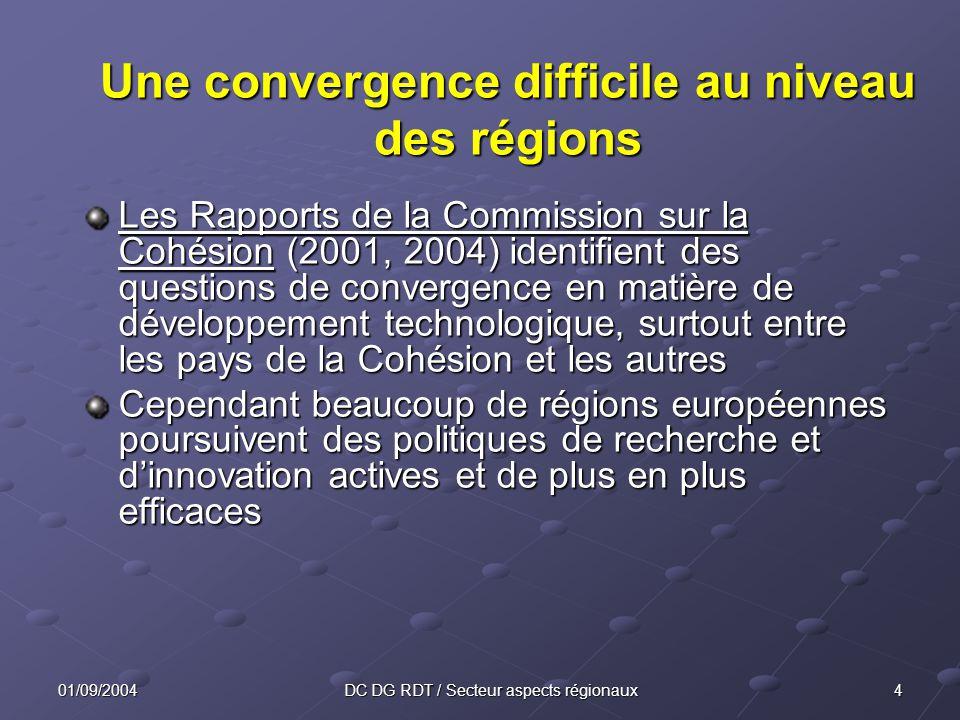 401/09/2004DC DG RDT / Secteur aspects régionaux Une convergence difficile au niveau des régions Les Rapports de la Commission sur la Cohésion (2001, 2004) identifient des questions de convergence en matière de développement technologique, surtout entre les pays de la Cohésion et les autres Cependant beaucoup de régions européennes poursuivent des politiques de recherche et dinnovation actives et de plus en plus efficaces