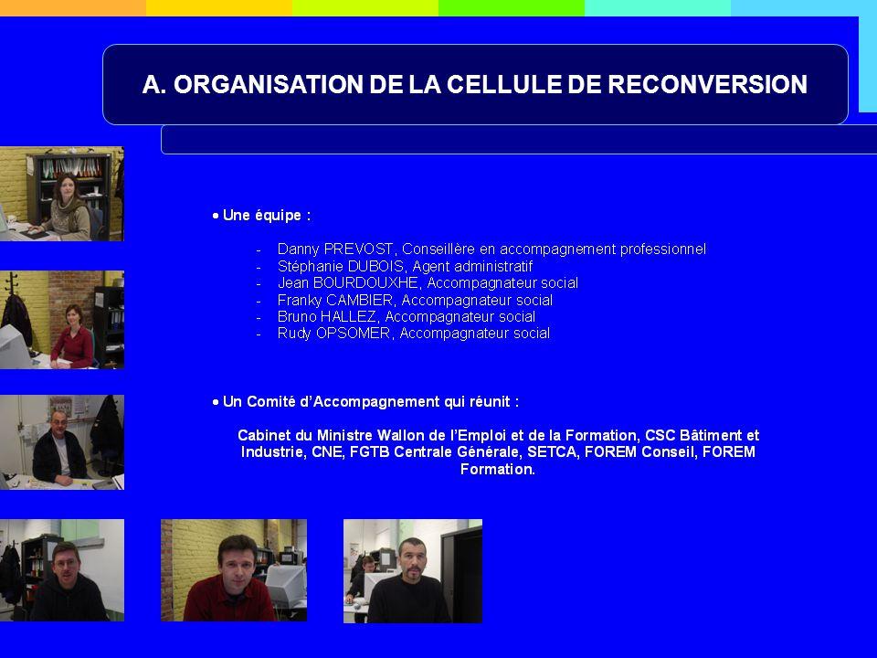 A. ORGANISATION DE LA CELLULE DE RECONVERSION
