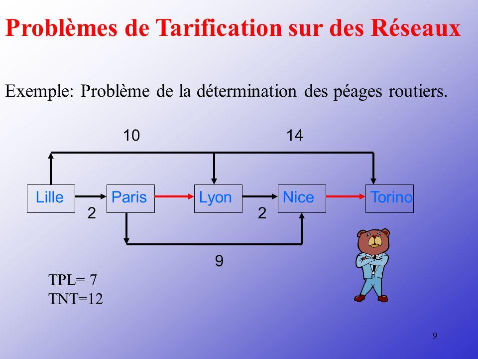 9 Problèmes de Tarification sur des Réseaux Exemple: Problème de la détermination des péages routiers.