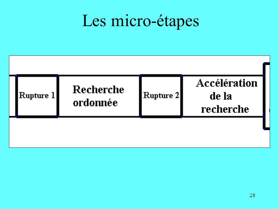 28 Les micro-étapes