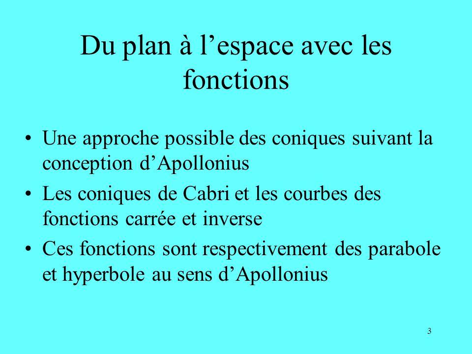 3 Du plan à lespace avec les fonctions Une approche possible des coniques suivant la conception dApollonius Les coniques de Cabri et les courbes des f
