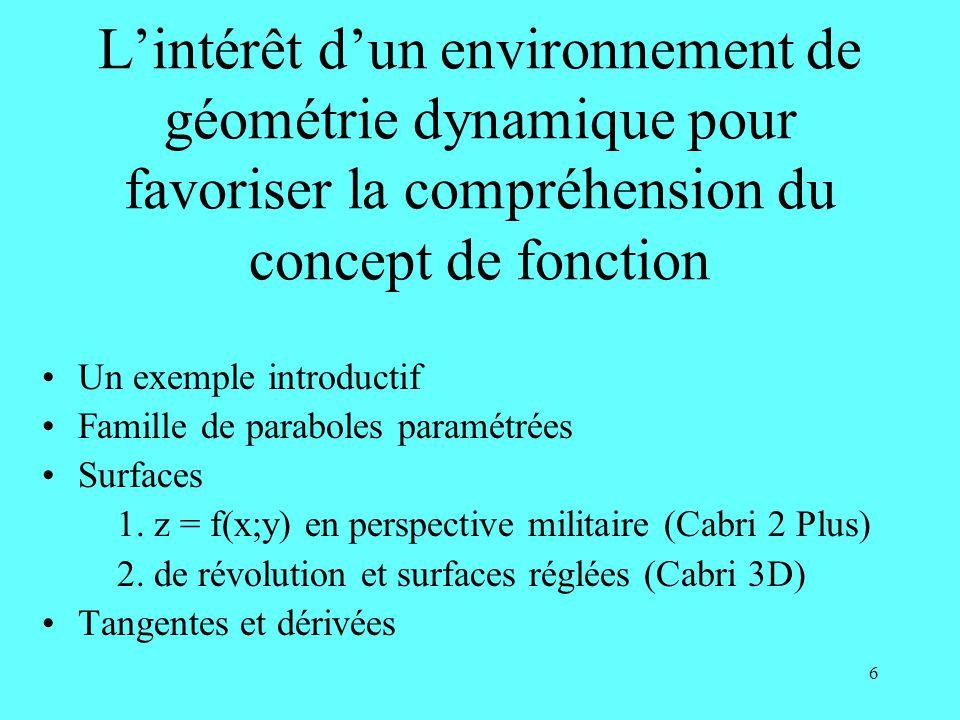 6 Lintérêt dun environnement de géométrie dynamique pour favoriser la compréhension du concept de fonction Un exemple introductif Famille de paraboles
