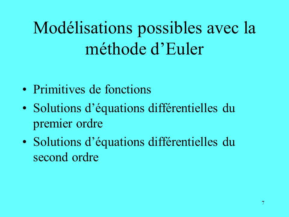 7 Modélisations possibles avec la méthode dEuler Primitives de fonctions Solutions déquations différentielles du premier ordre Solutions déquations différentielles du second ordre