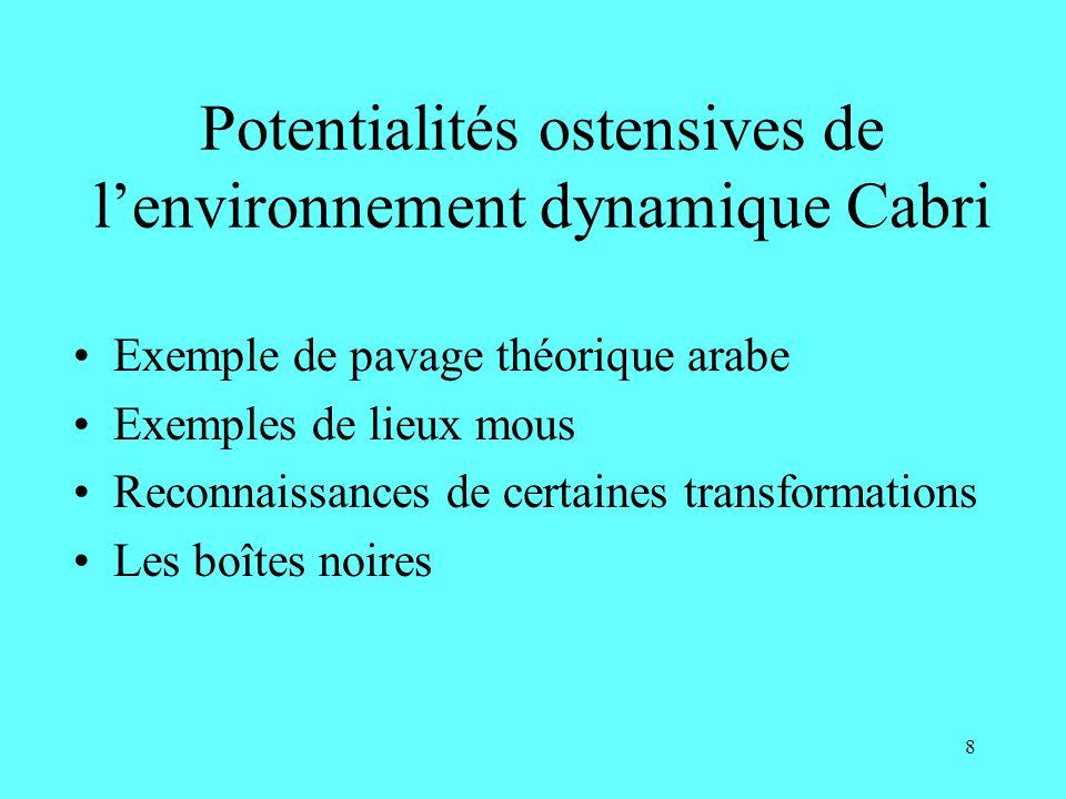 8 Potentialités ostensives de lenvironnement dynamique Cabri Exemple de pavage théorique arabe Exemples de lieux mous Reconnaissances de certaines tra