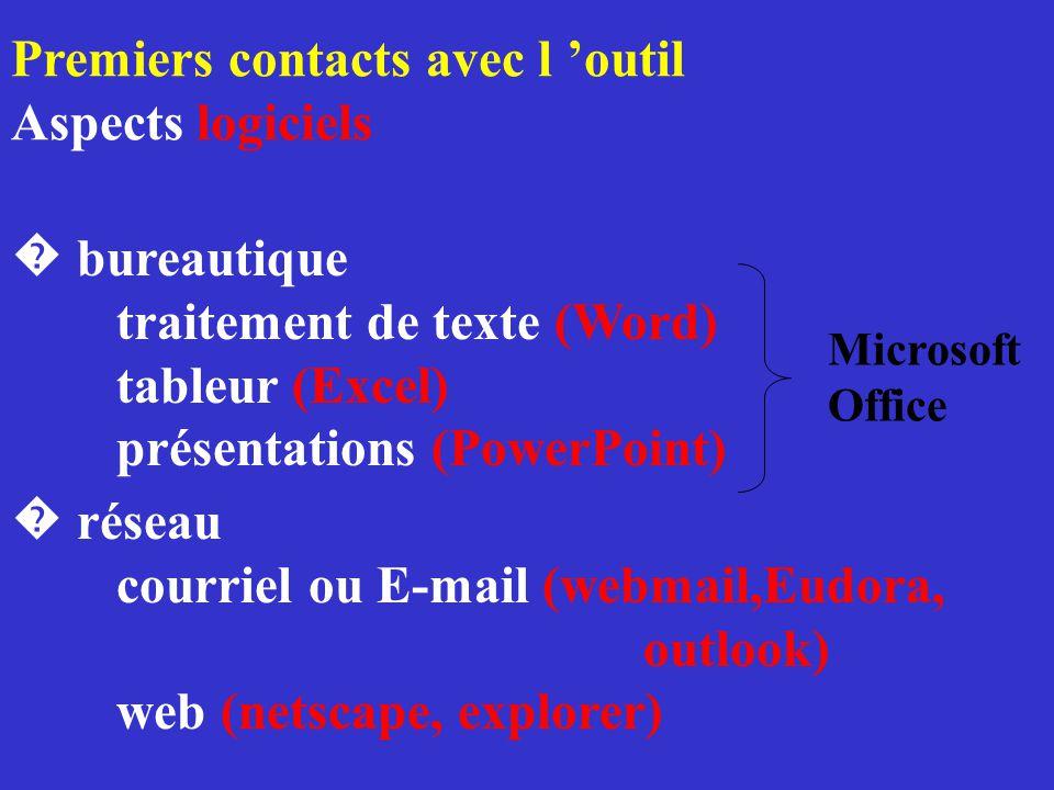 Premiers contacts avec l outil Aspects logiciels réseau courriel ou E-mail (webmail,Eudora, outlook) web (netscape, explorer) Microsoft Office bureaut