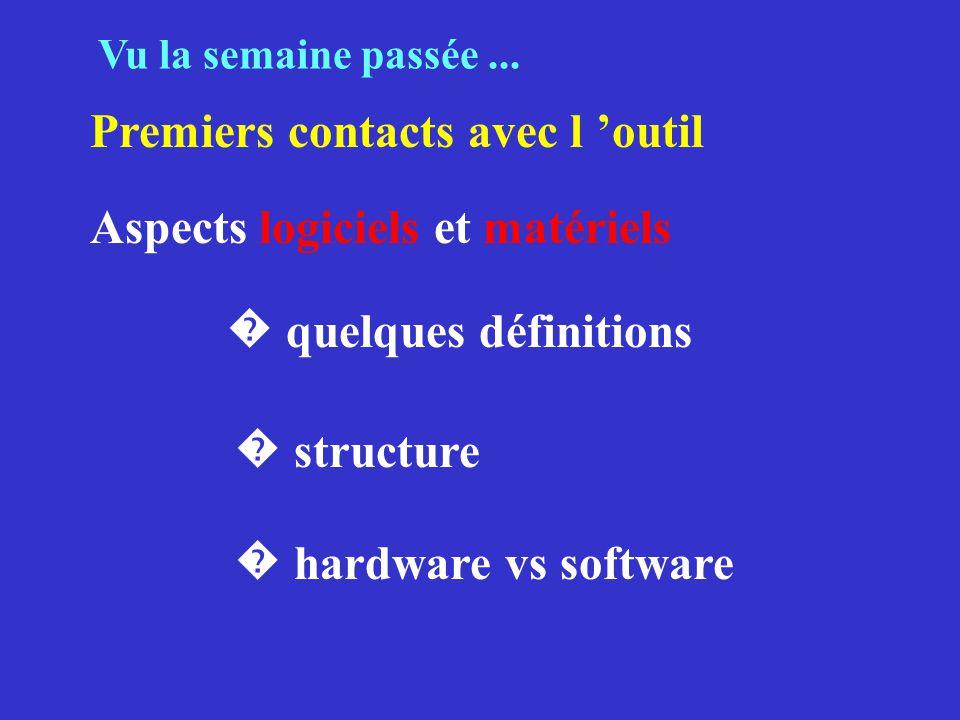 Aspects logiciels et matériels Vu la semaine passée... Premiers contacts avec l outil quelques définitions structure hardware vs software