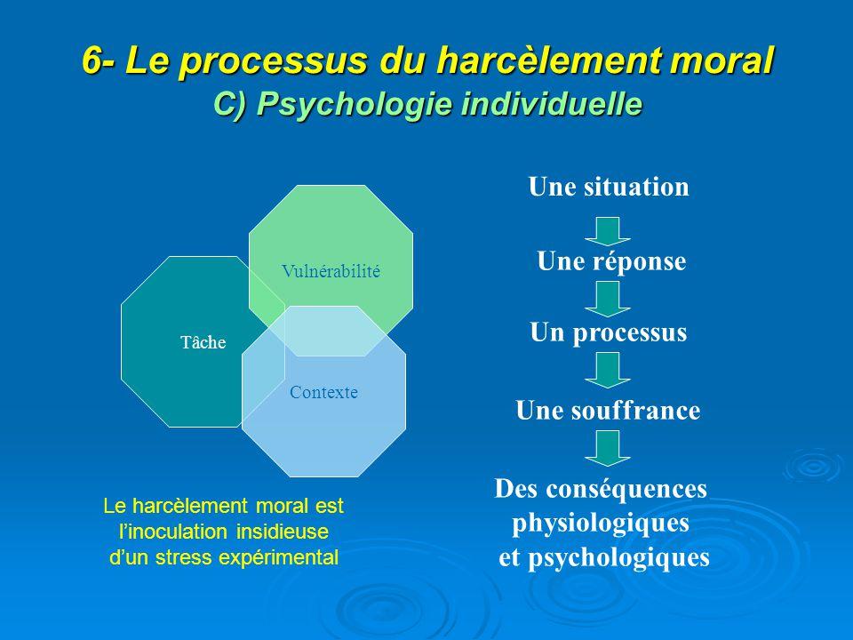 6- Le processus du harcèlement moral C) Psychologie individuelle Une réponse Une situation Un processus Une souffrance Des conséquences physiologiques