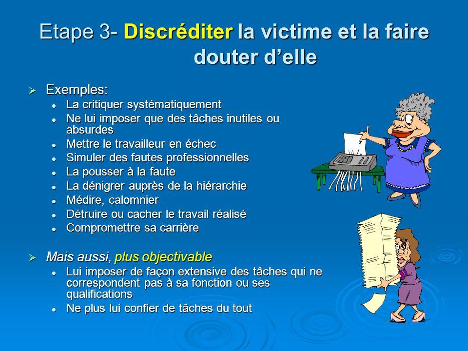 Etape 3- Discréditer la victime et la faire douter delle Exemples: Exemples: La critiquer systématiquement La critiquer systématiquement Ne lui impose