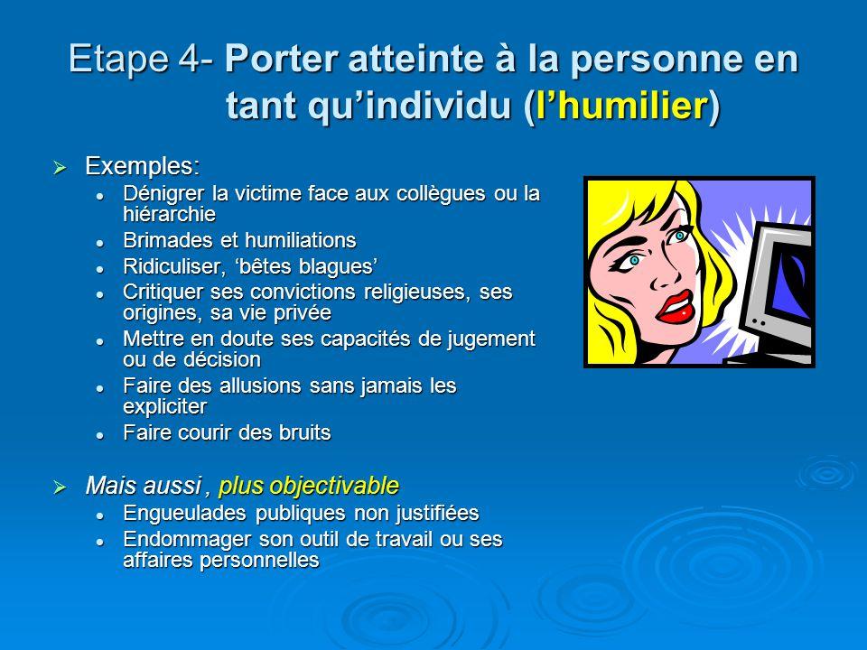 Etape 4- Porter atteinte à la personne en tant quindividu (lhumilier) Exemples: Exemples: Dénigrer la victime face aux collègues ou la hiérarchie Déni