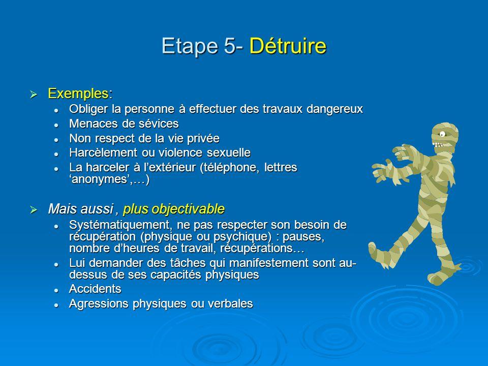 Etape 5- Détruire Exemples: Exemples: Obliger la personne à effectuer des travaux dangereux Obliger la personne à effectuer des travaux dangereux Mena