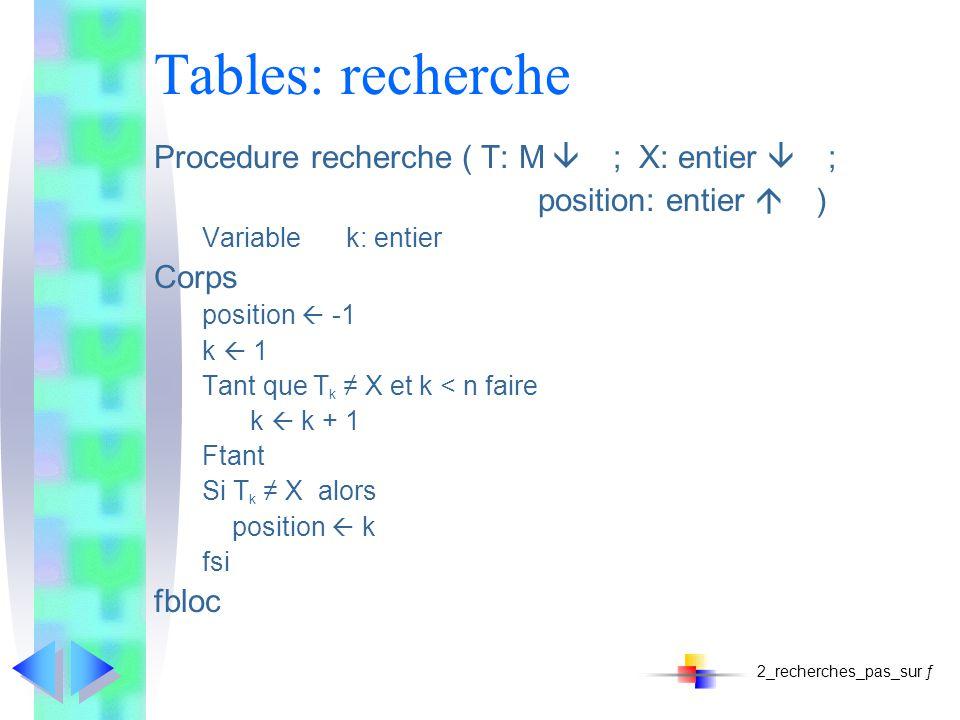 Tables: recherche Procedure recherche ( T: M ; X: entier ; position: entier ) Variablek: entier Corps position -1 k 1 Tant que T k X et k < n faire k k + 1 Ftant Si T k X alors position k fsi fbloc 2_recherches_pas_sur ƒ