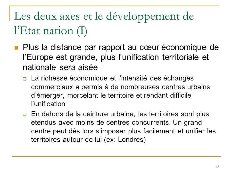 12 Les deux axes et le développement de lEtat nation (I) Plus la distance par rapport au cœur économique de lEurope est grande, plus lunification terr