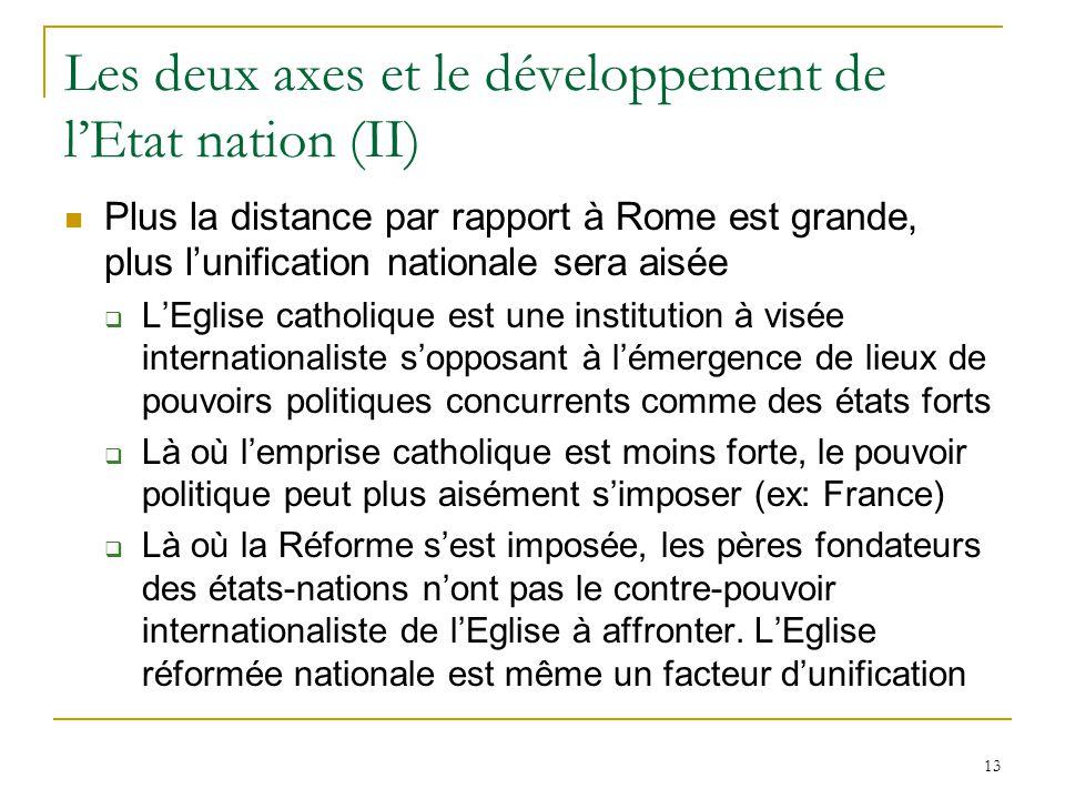 13 Les deux axes et le développement de lEtat nation (II) Plus la distance par rapport à Rome est grande, plus lunification nationale sera aisée LEgli