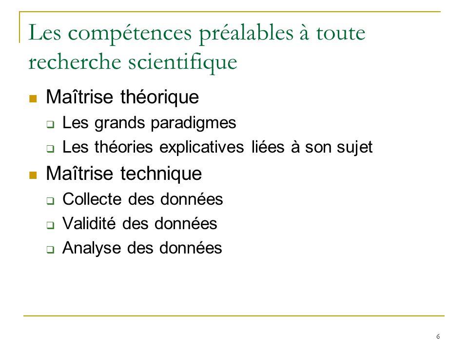 6 Les compétences préalables à toute recherche scientifique Maîtrise théorique Les grands paradigmes Les théories explicatives liées à son sujet Maîtr