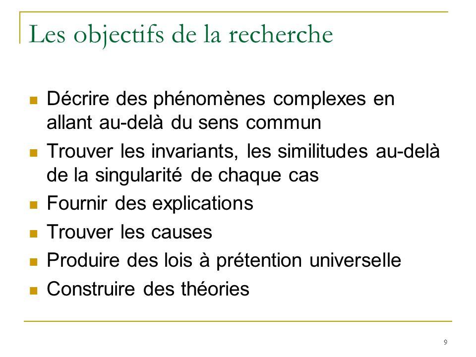 9 Les objectifs de la recherche Décrire des phénomènes complexes en allant au-delà du sens commun Trouver les invariants, les similitudes au-delà de l