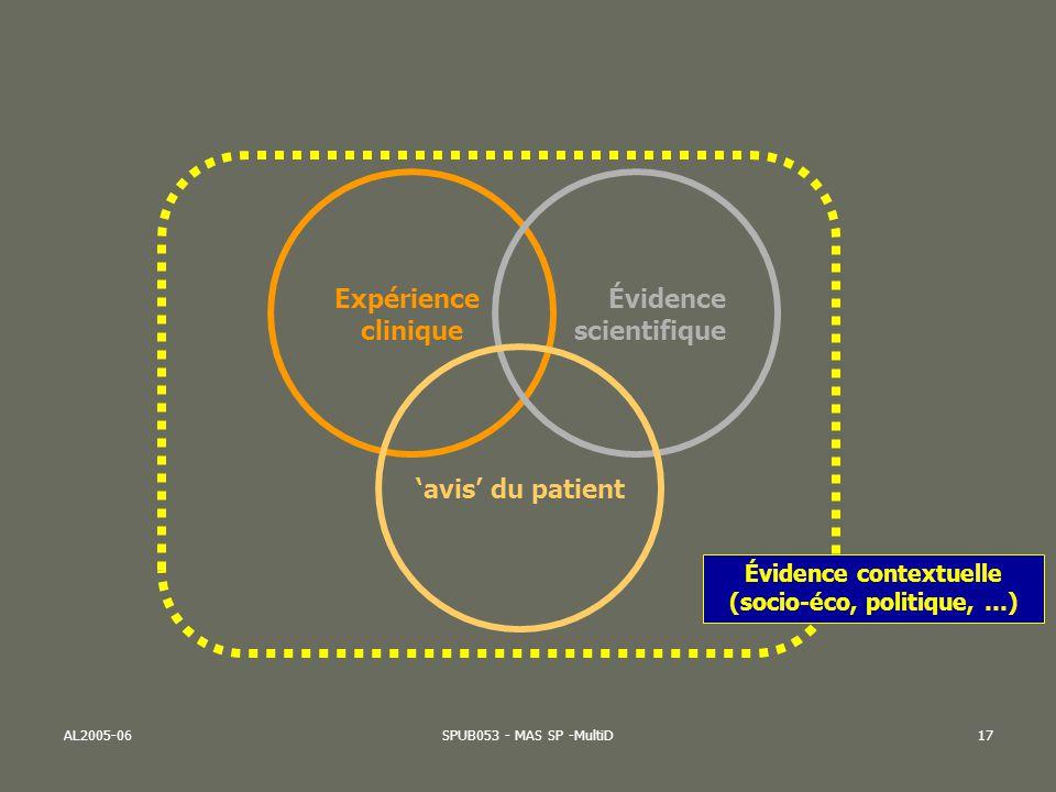 AL2005-06SPUB053 - MAS SP -MultiD17 Expérience clinique Évidence scientifique avis du patient Évidence contextuelle (socio-éco, politique, …)