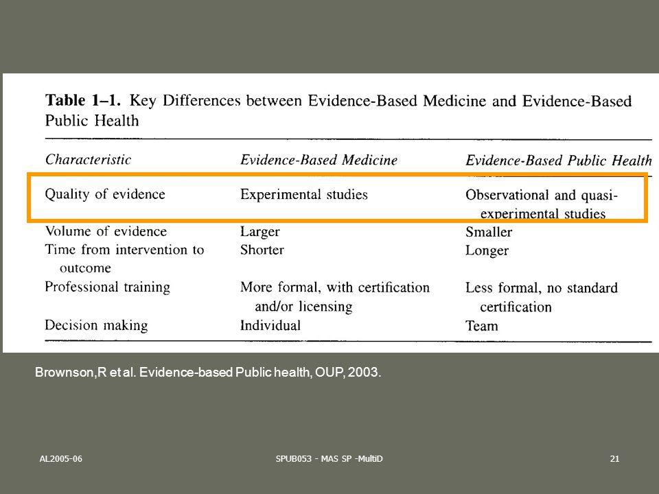 AL2005-06SPUB053 - MAS SP -MultiD21 Brownson,R et al. Evidence-based Public health, OUP, 2003.